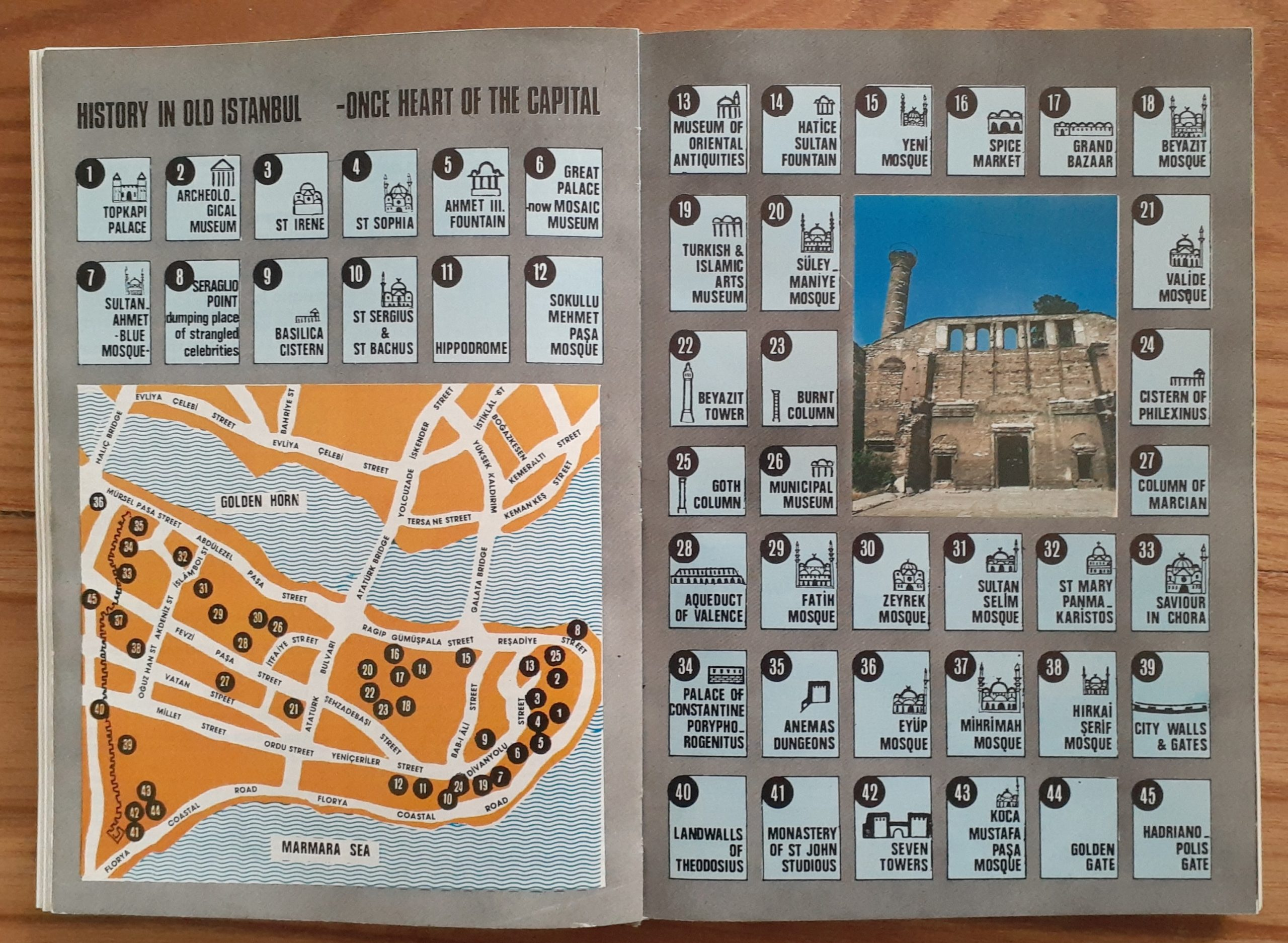 Istanbul Guide Book